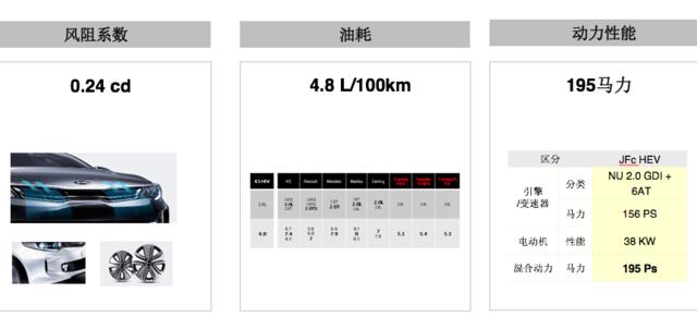 国产起亚K5混动版