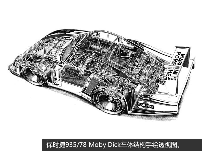 汽车结构透视手绘图      汽车结构透视手绘图  汽车设计是一件复杂的