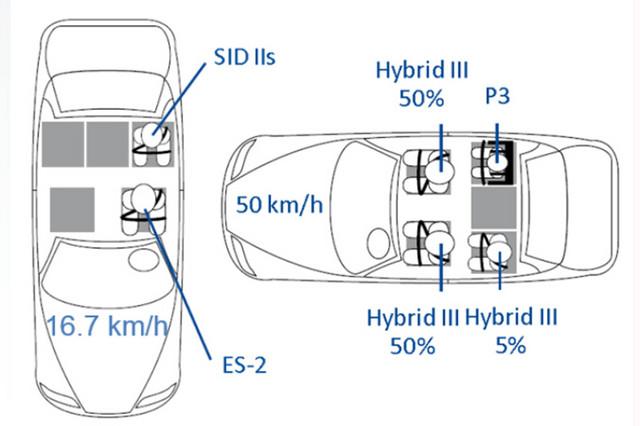 帝豪GL 车对车 碰撞测试