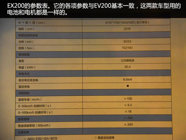 实拍北汽新能源EX200