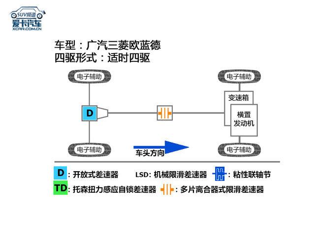四驱控制电路图